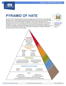 Pyramid-of-Hate (1)
